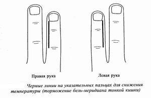 Кардамон и гипертония